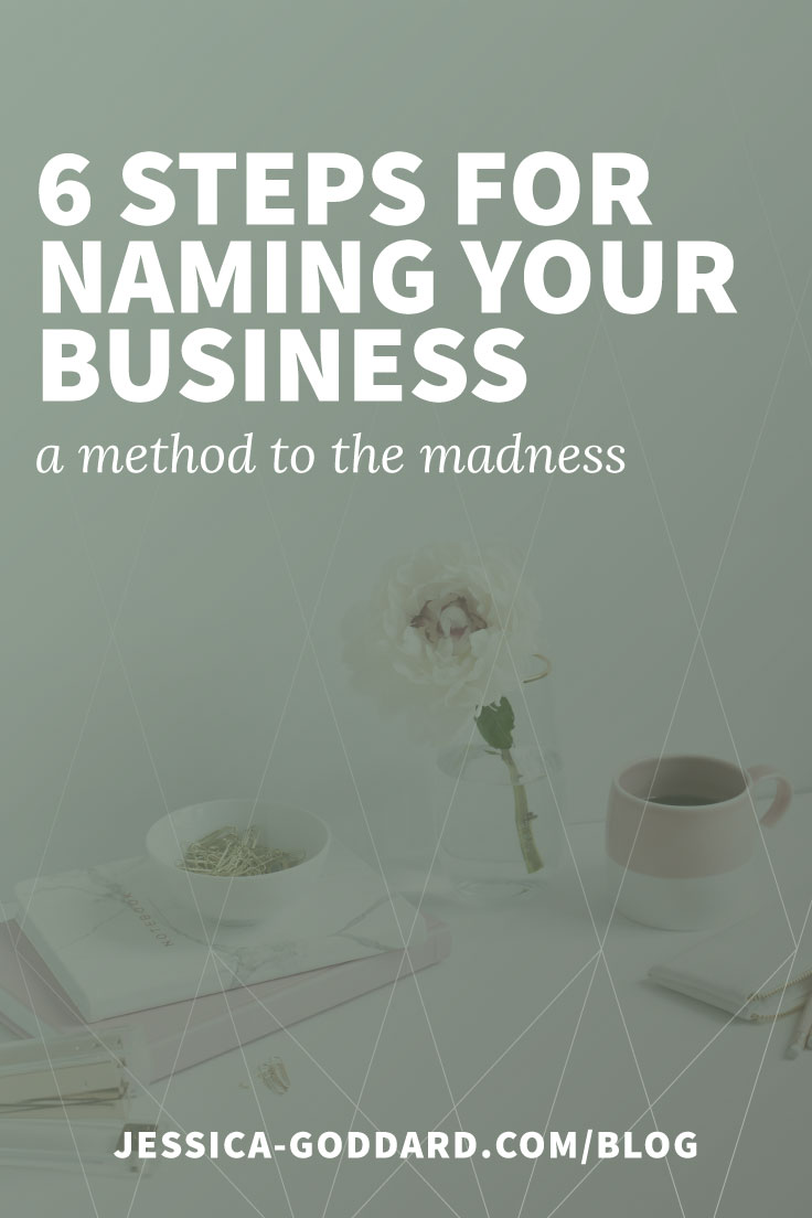 Six steps for naming your business - a method to the madness.