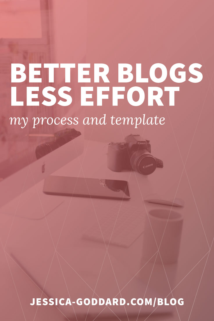 Do you want to write better WordPress blog posts with less effort? Check out my process and template using Trello, Google Docs, and WordPress.